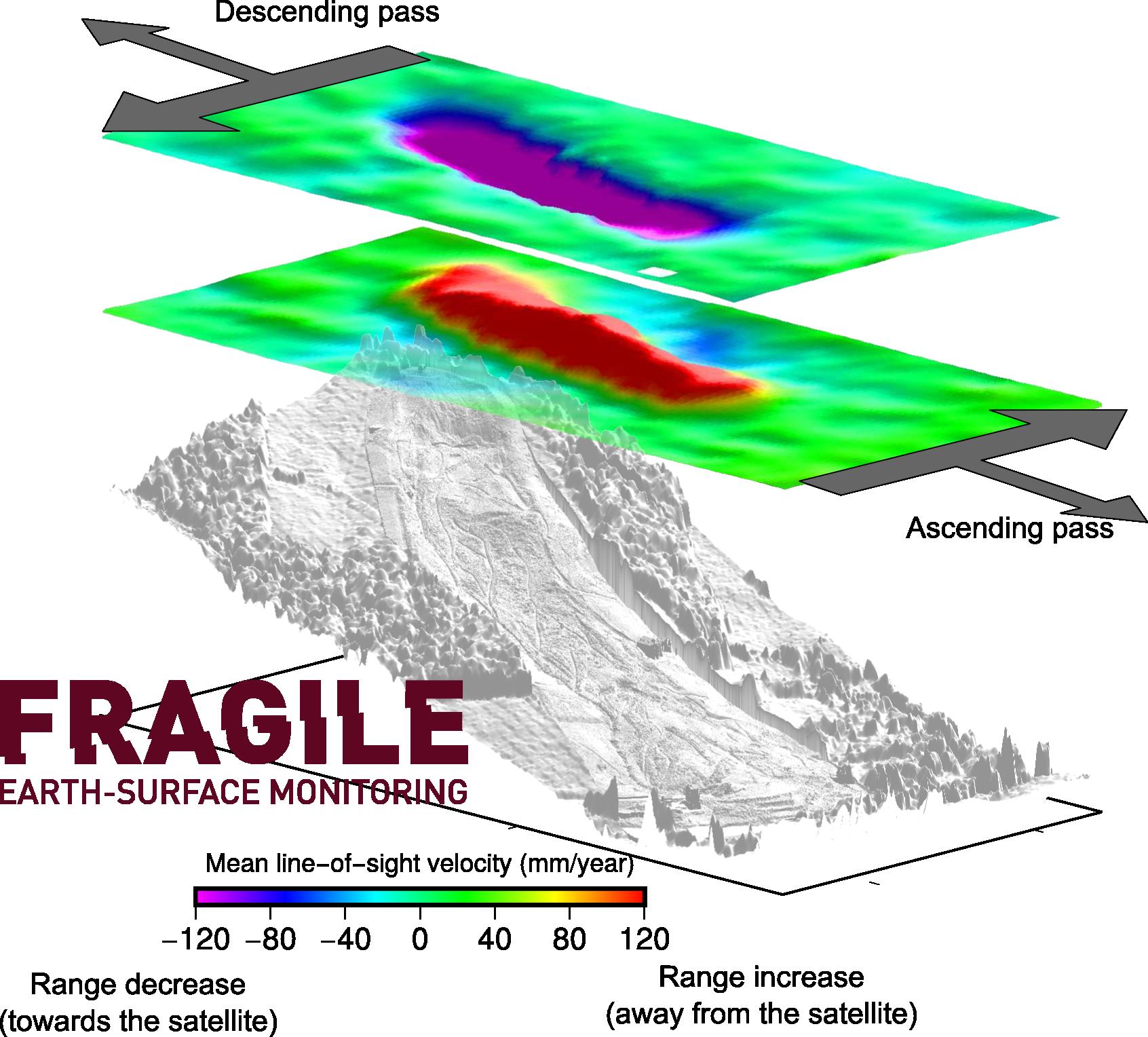 Fragile - RAPID AREAL INSAR SURVEY (RAINS) 8